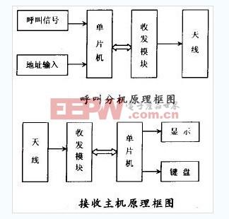 病房呼叫系统16个病房电路图